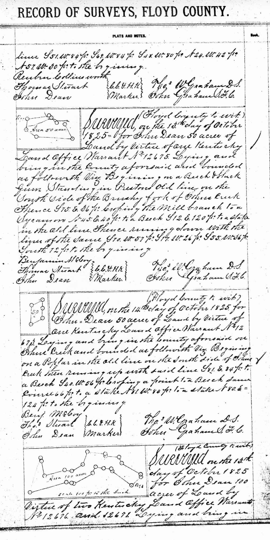 John-Dean-Survey-1825